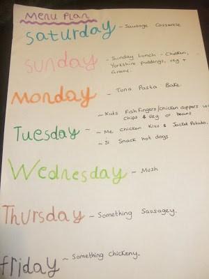 This weeks meal plan….