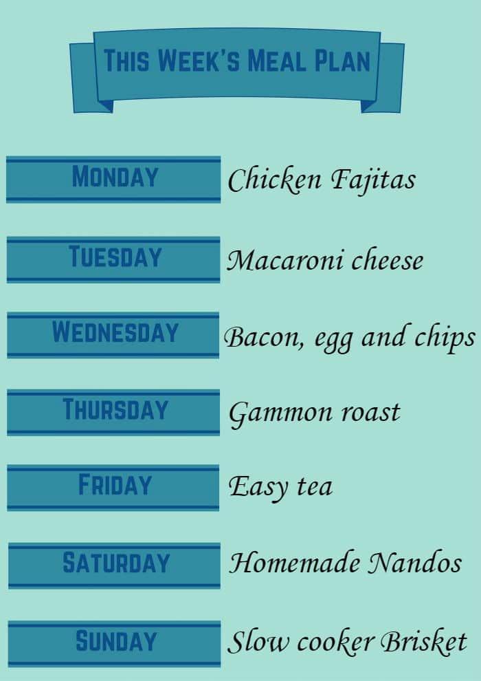This week's meal plan 22 November