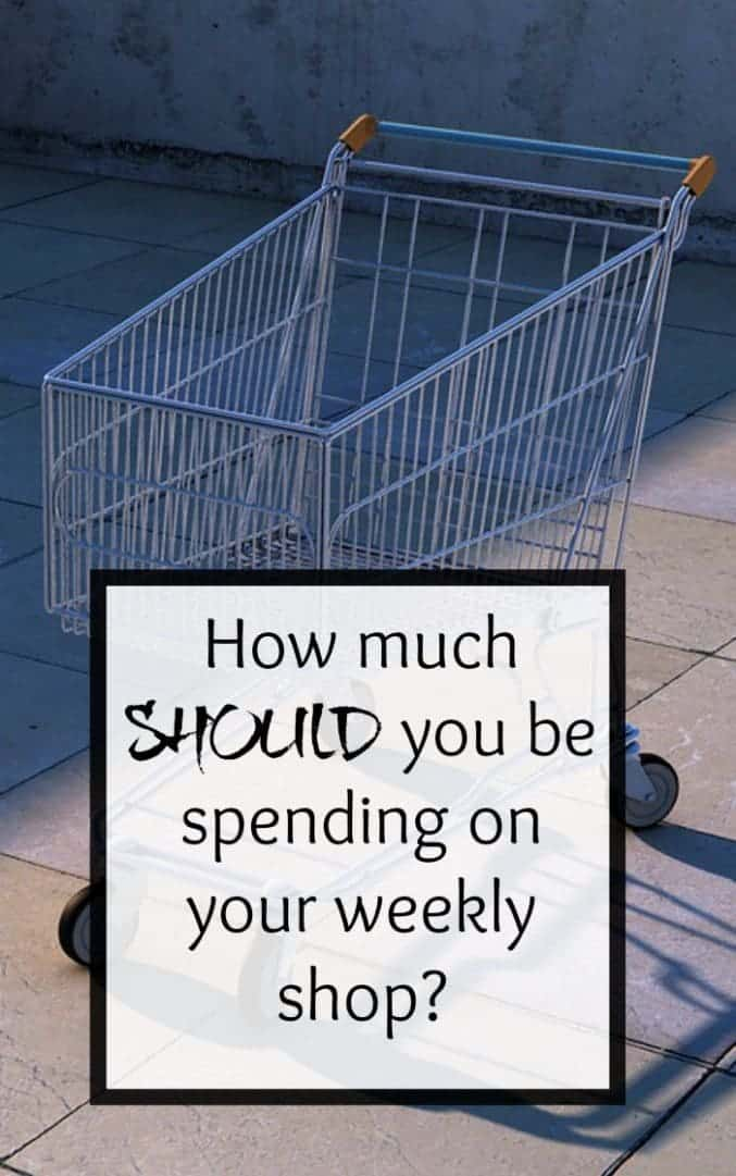 How much SHOULD you be spending on your weekly shop?