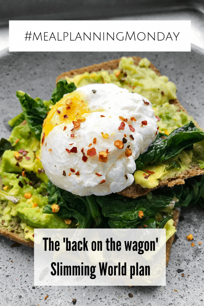 #MealPlanningMonday - the 'back on the wagon' edition....