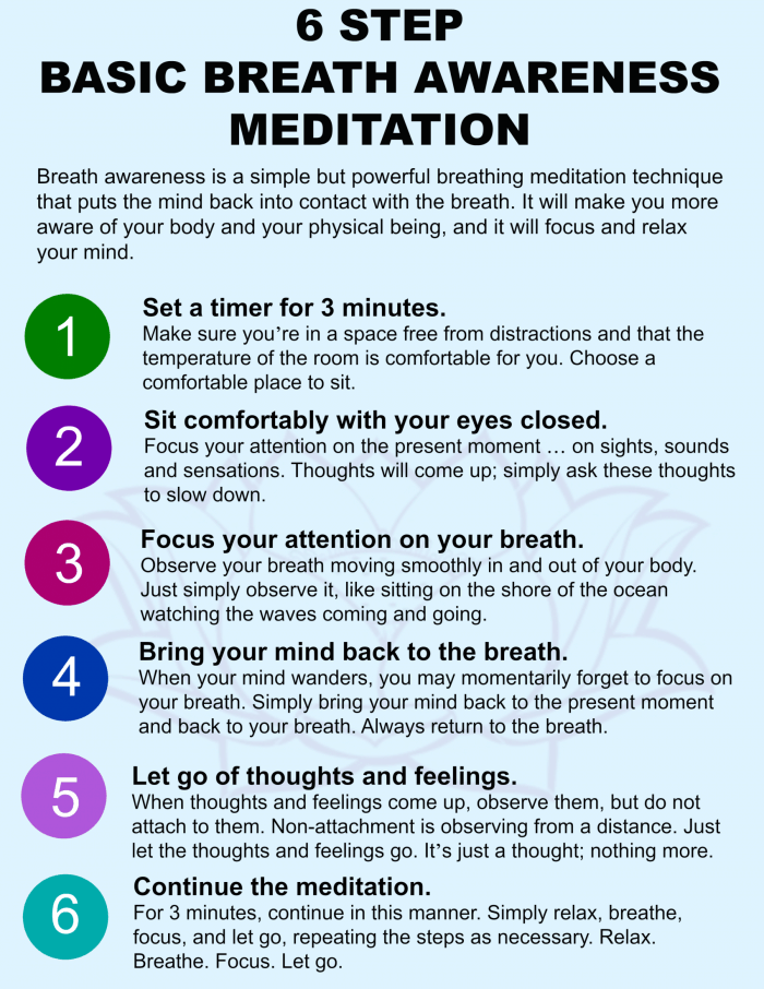 How to meditate - step by step