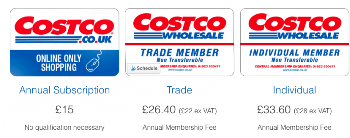 Costco membership prices