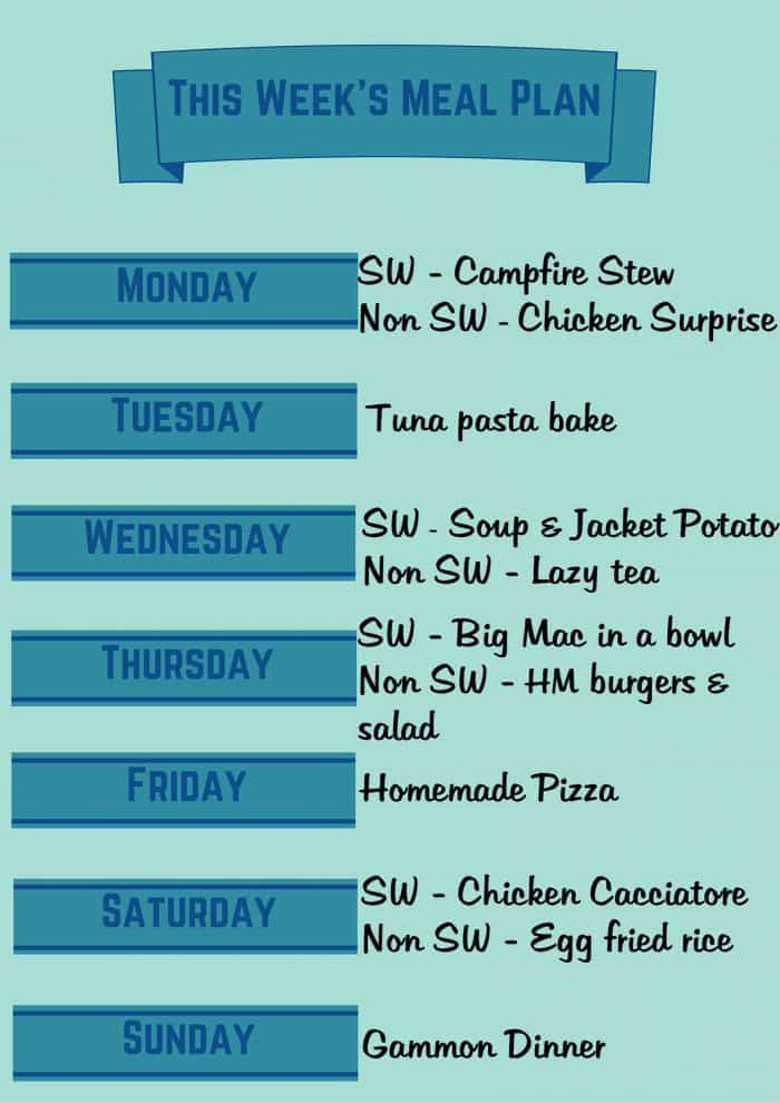 march 20th meal plan