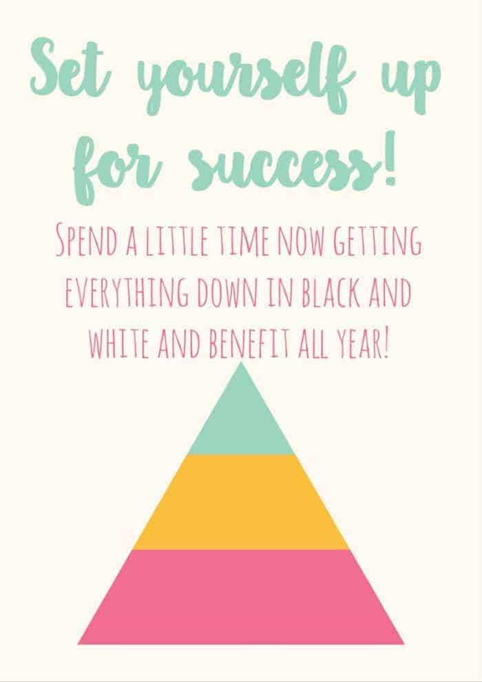 Set yourself up for success!